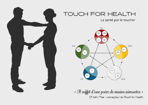 Découvrez la Santé par le Toucher !